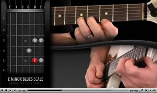 Mark Brennan: Blues Scale Basics